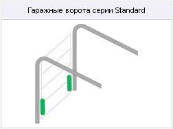 Схема расположения подъемного механизма на воротах Алютех Standart